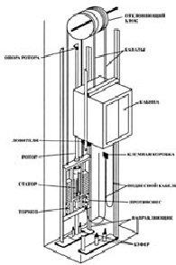 ...схема Блок-схемы.cdr - блок схема структурная.cdr - структурная.