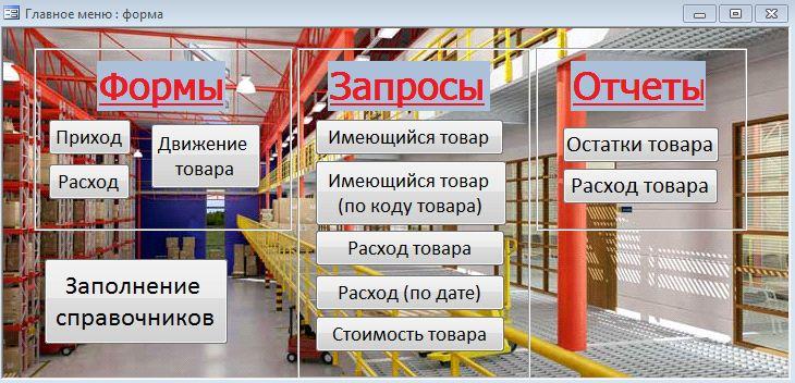 Должностная Инструкция Работников Аптек